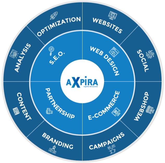 AXPIRAOfferingsServices